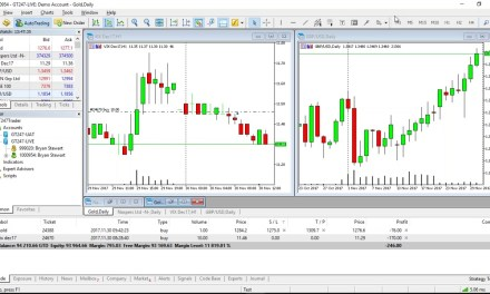Introduction to GT247's New MetaTrader 5 Platform