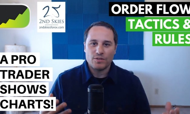 Order Flow Forex Trading & Price Action With Chris Capre