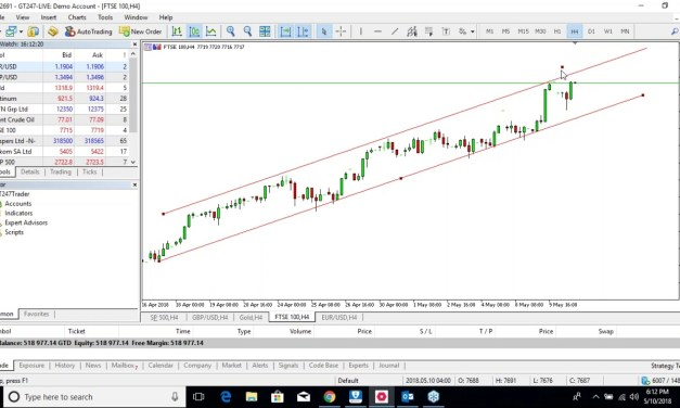 A Free Trading Webinar on Scalping the Markets