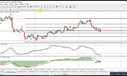 Forex & Indices Market Insight Commentary for 20 July 2018