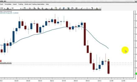 Watch a Live Price Action Trade on AUDUSD