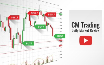 Daily Forex Market Review 07 January 2019