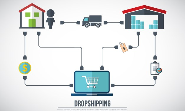 Anton Kraly Dropship Lifestyle Ecommerce Business Review