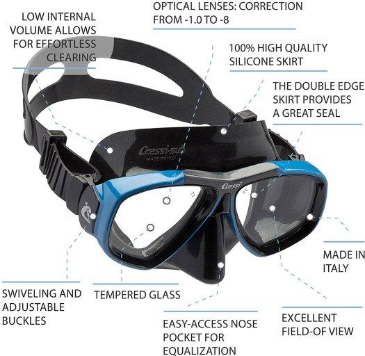 Taucherbrille Schwimmbrille mit Sehstärke Stärke Brillenträger