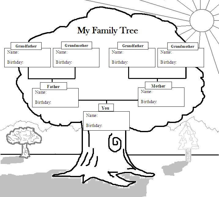 Kids' Genealogy Page