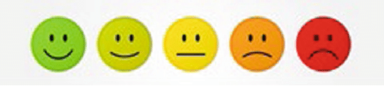 Five faces ranging from smiling to frowning, representing a scale