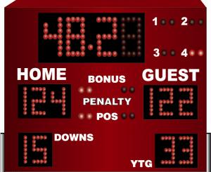 Harris Time scoreboard HT4500