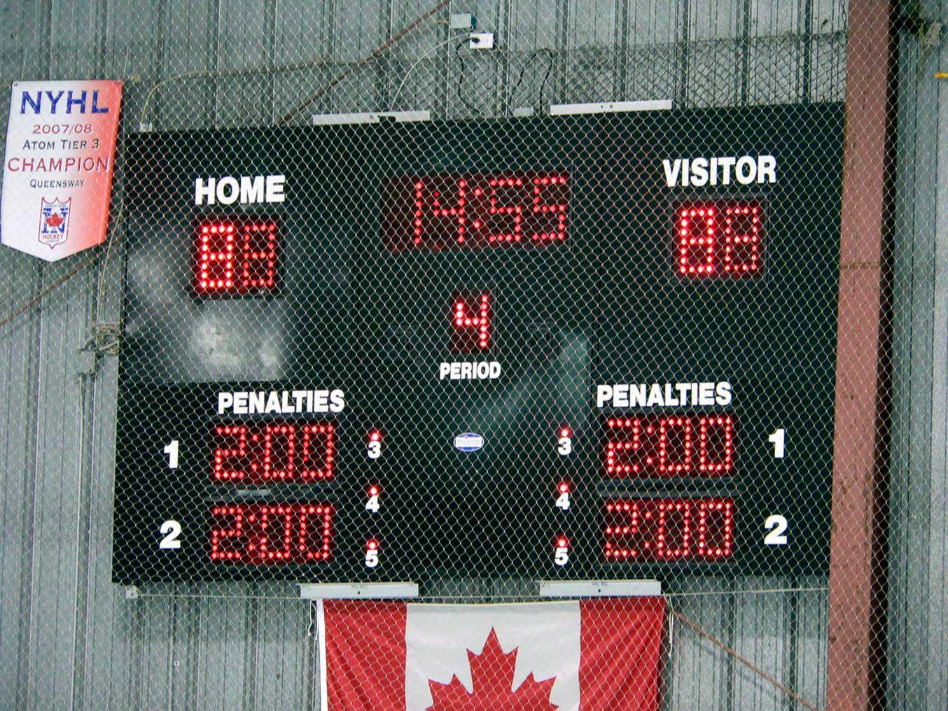 Harris Time Mimico Scoreboard