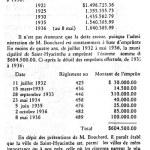 edito_17juillet1936B_350