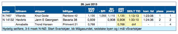 Skjermbilde 2013-06-27 kl. 08.56.58