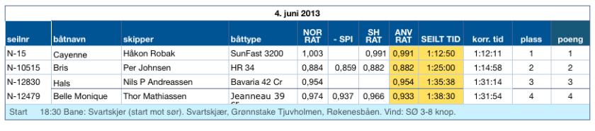Skjermbilde 2014-06-05 kl. 10.40.55