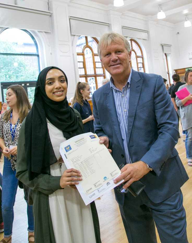 A levels Results 2018-100
