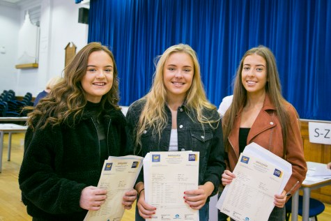 A levels Results 2018-228