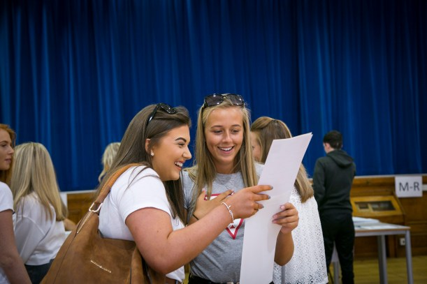 A levels Results 2018-18