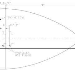 spinner geometry information [ 1306 x 895 Pixel ]