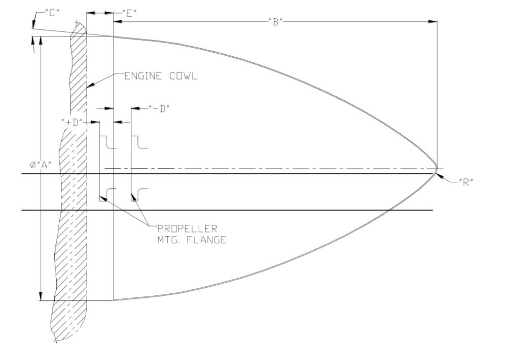 medium resolution of spinner geometry information