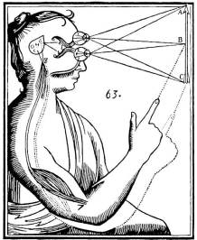 A drawing by René Descartes illustrating his understanding of dualism