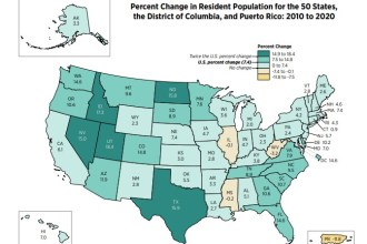 Image shows Kansas population growth compared to neighbors.