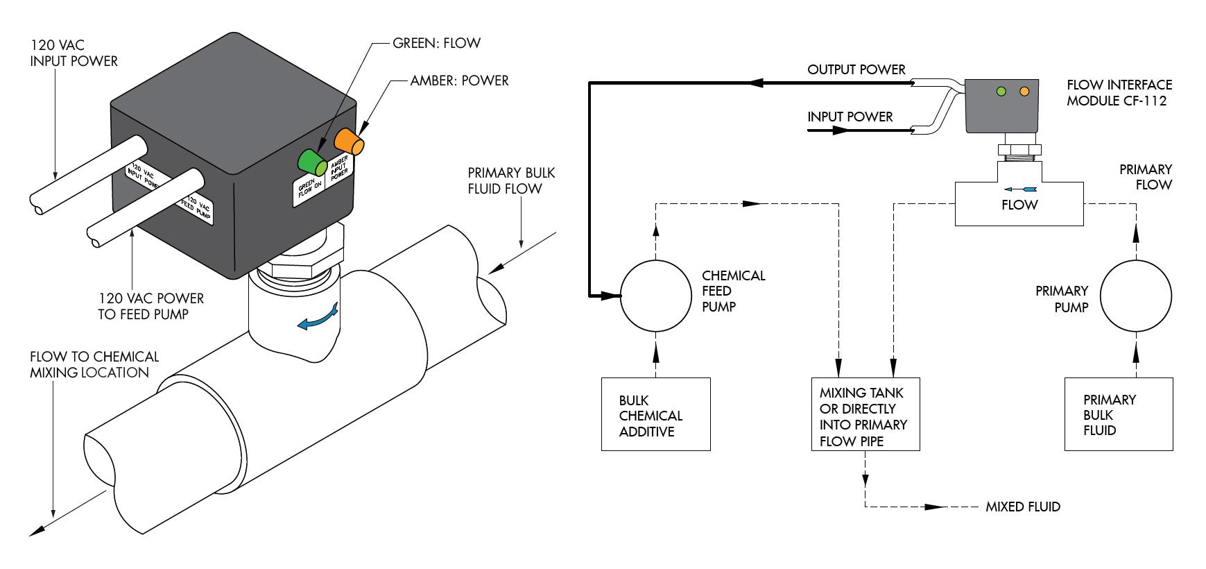 277 Vac Wiring Diagram 480 Vac Wiring Diagram Wiring