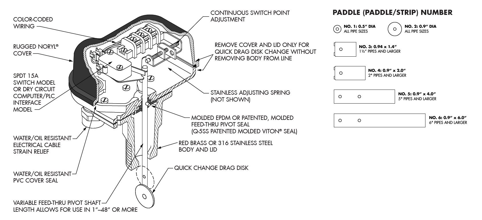 flow switch 1 12 inch pipe brass model q 5