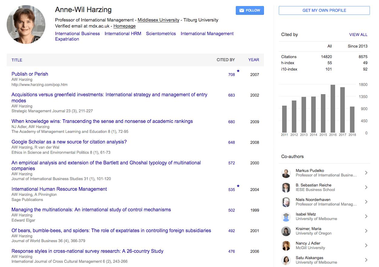 google scholar citation profiles