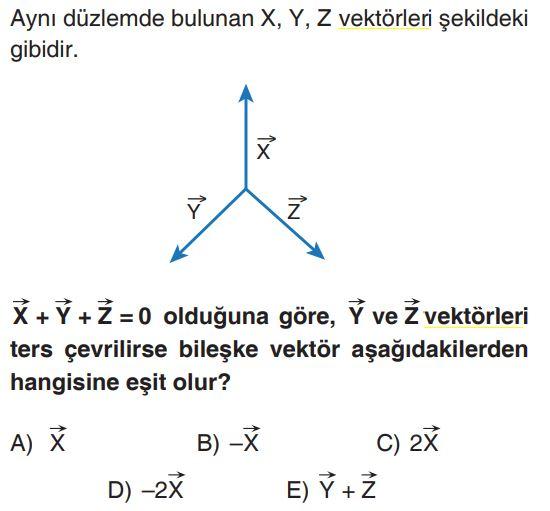 Lami Teoremi