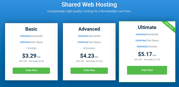 Shared Hosting - Hostwinds Review