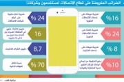 مقترحات لفرض ضرائب على الاتصالات