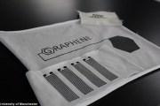 جهاز لطباعة التكنولوجيا على الملابس