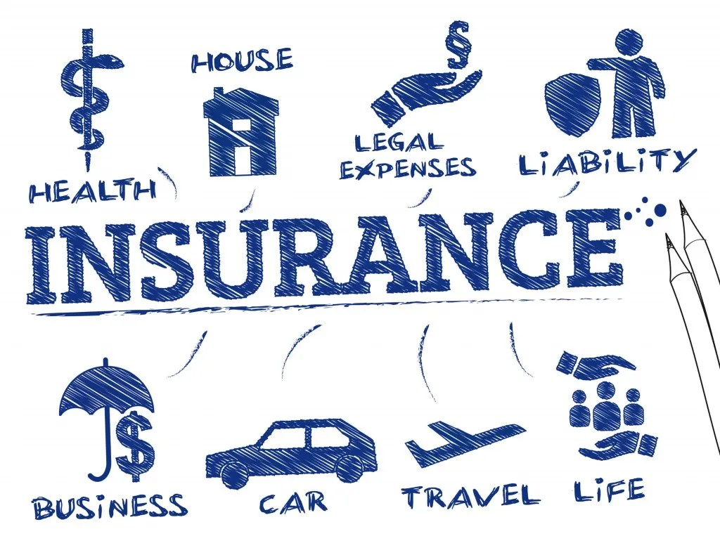 Image Result For Commercial Liability Insurance Quote