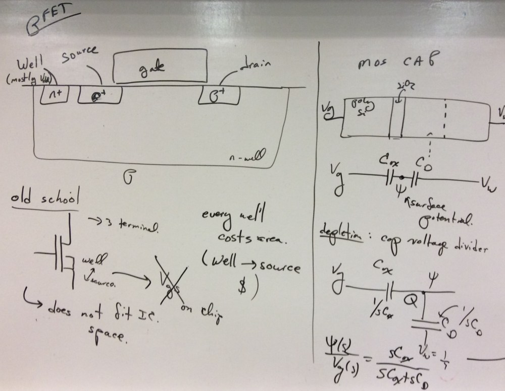 medium resolution of class lecture boards