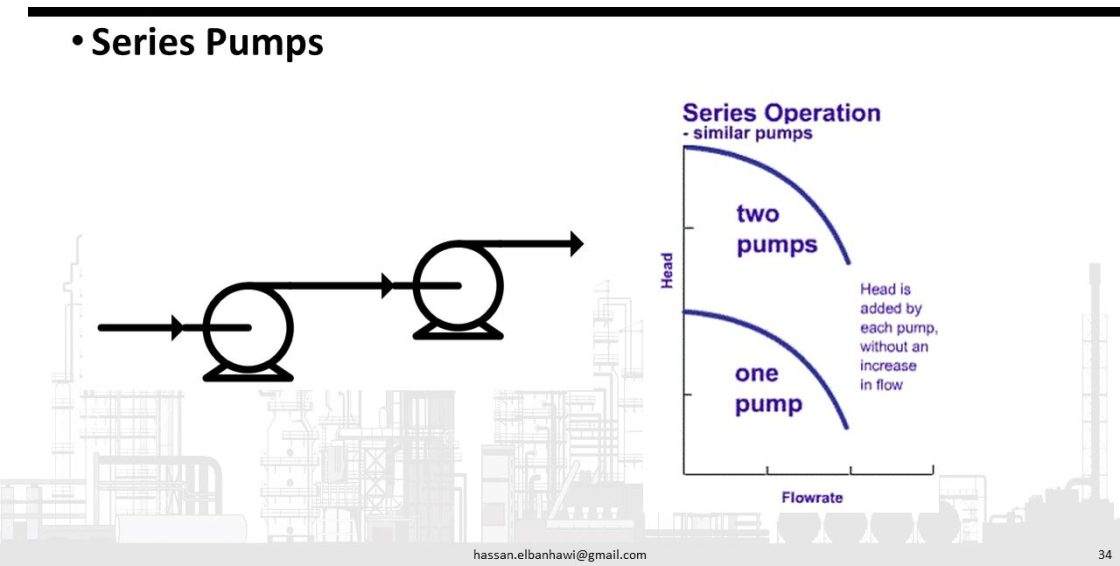 Pumps classification governing equations and calculation tools a drooping curve gives two possible points of operation and the pump load may oscillate between the two causing surging ccuart Choice Image