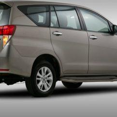 New Kijang Innova Modifikasi Toyota Yaris Trd Wiki 2018 Hassan Jameel For Cars Lexus Exterior Interior