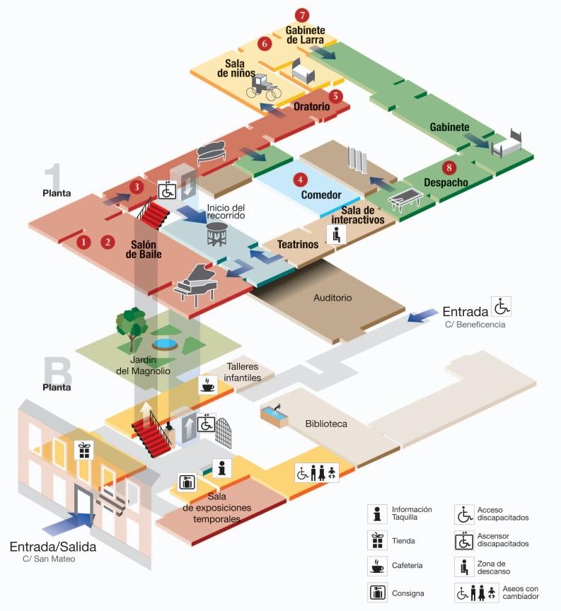 Mapa plano museo del romanticismo