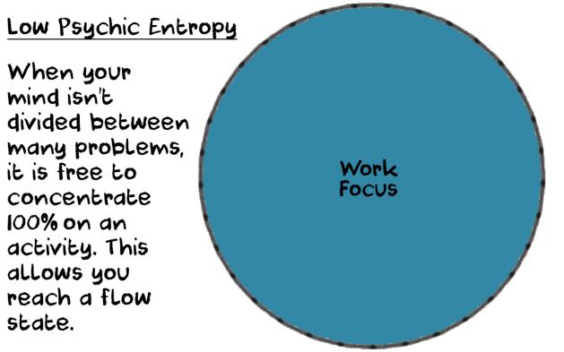 low psychic entropy