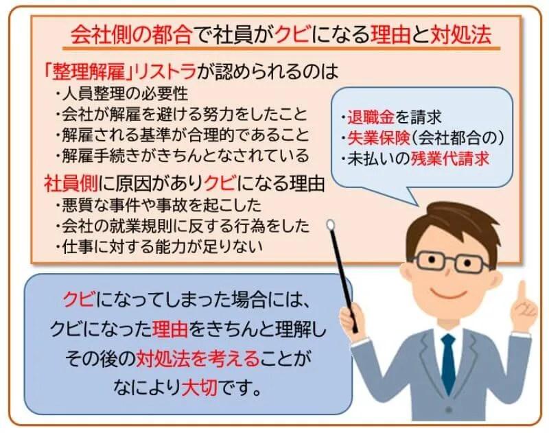 會社をクビになる理由とは?法律上の2つの意味と対処法3選