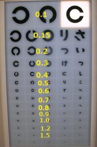 眼科初心者さん必見!視力の見かた・視力ってなんだ?を解決する   はてなと目の話-視能訓練士のつぶやき‐
