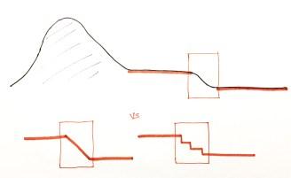 t-diagram1