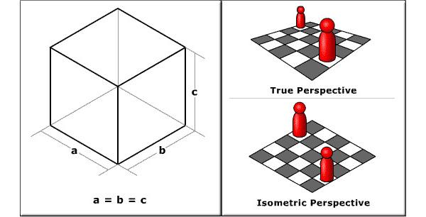 isometric drawing tool