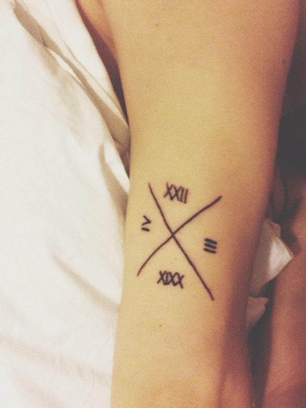 1997 Roman Numerals Tattoo : roman, numerals, tattoo, Roman, Numeral, Tattoos, Hative