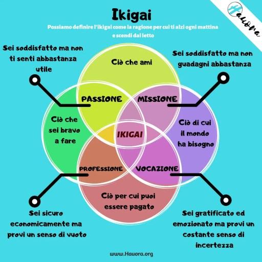 ikigai e significato