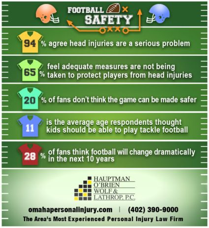 football brain injury survey infographic