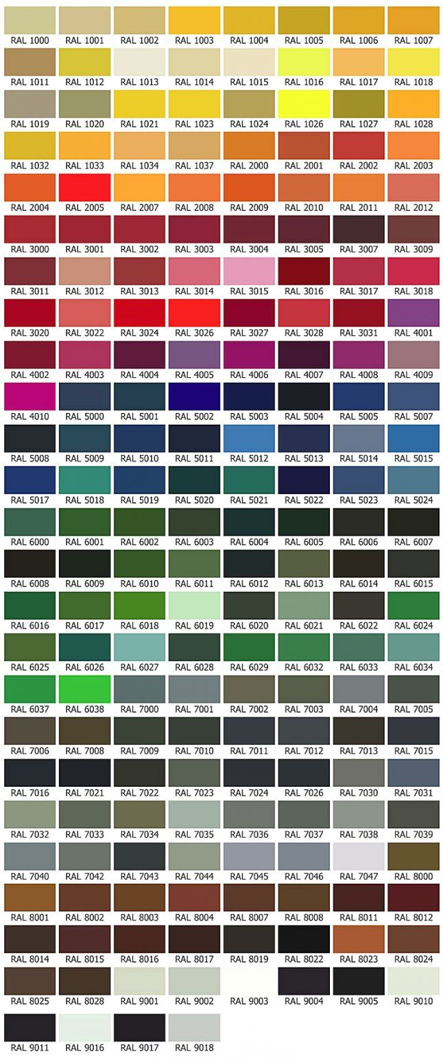 Farbtabelle Wandfarbe Wande Streichen Der Perfekte Anstrich In Nur