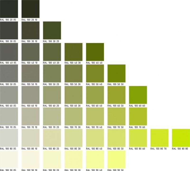 Zufriedene Ideen Wandfarben Selber Mischen Tabelle Und Schne von Ral Farben Selber Mischen Bild