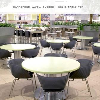 Carrefour_lavel2_ISA_International