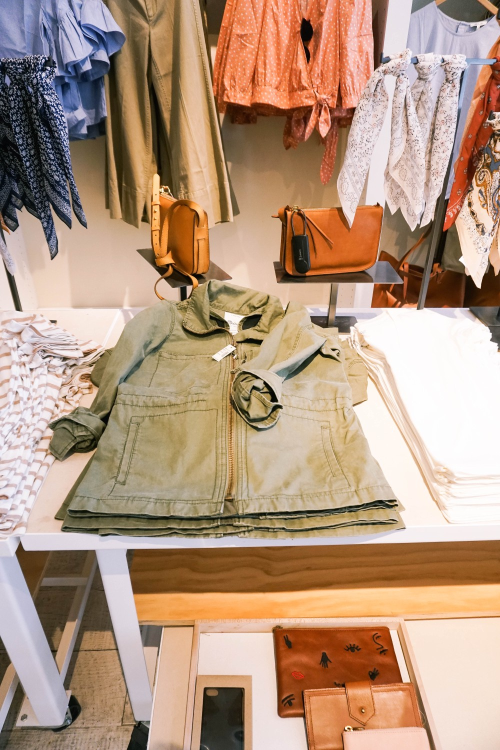 Back to School-Madewell-Military Jacket-Fall Wardrobe Staple