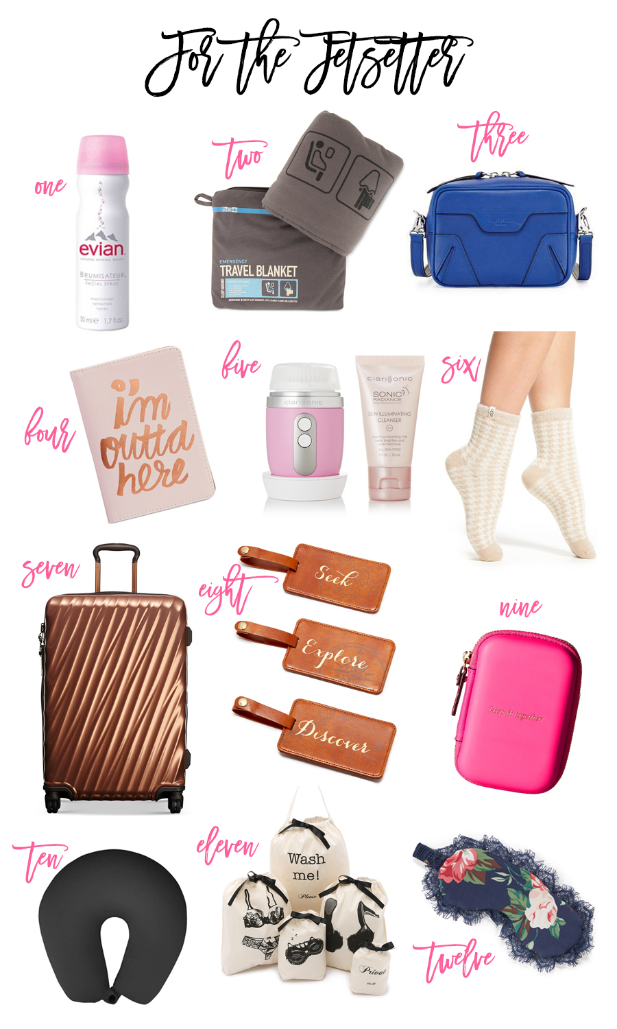 gift-guide-for-the-jetsetter