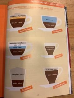 Vienna Coffee.JPG