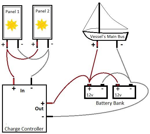 boat solar wiring diagram