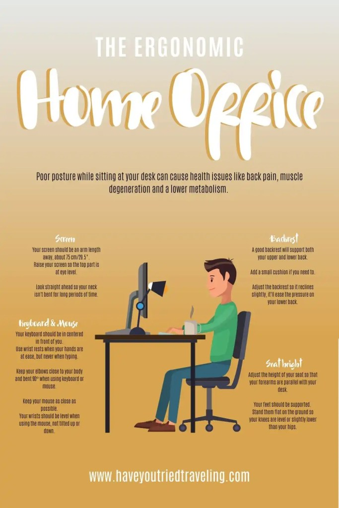 infographic for ergonomic working environment